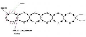схемы шейной ленты