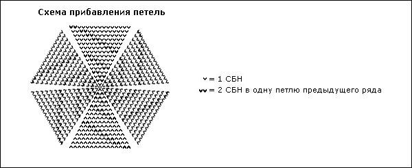 Схема вязания бус