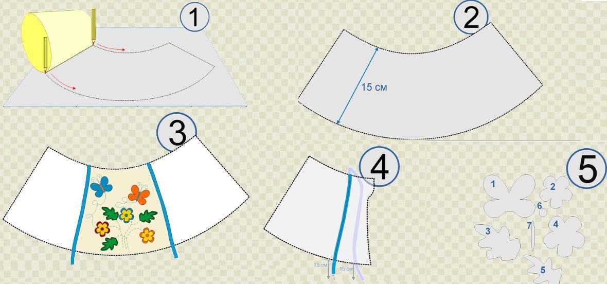 Выкройка для абажура из ткани
